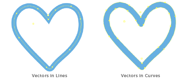 outlining vectors